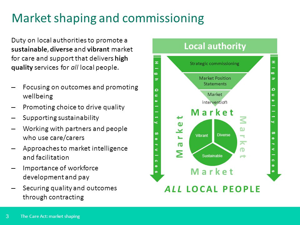 4 The Care Act: reforming care and support Developing Care Markets for Quality and Choice DH has funded the Developing Care Markets for Quality and Choice (DCMQC) programme, delivered through the Institute for Public Care.