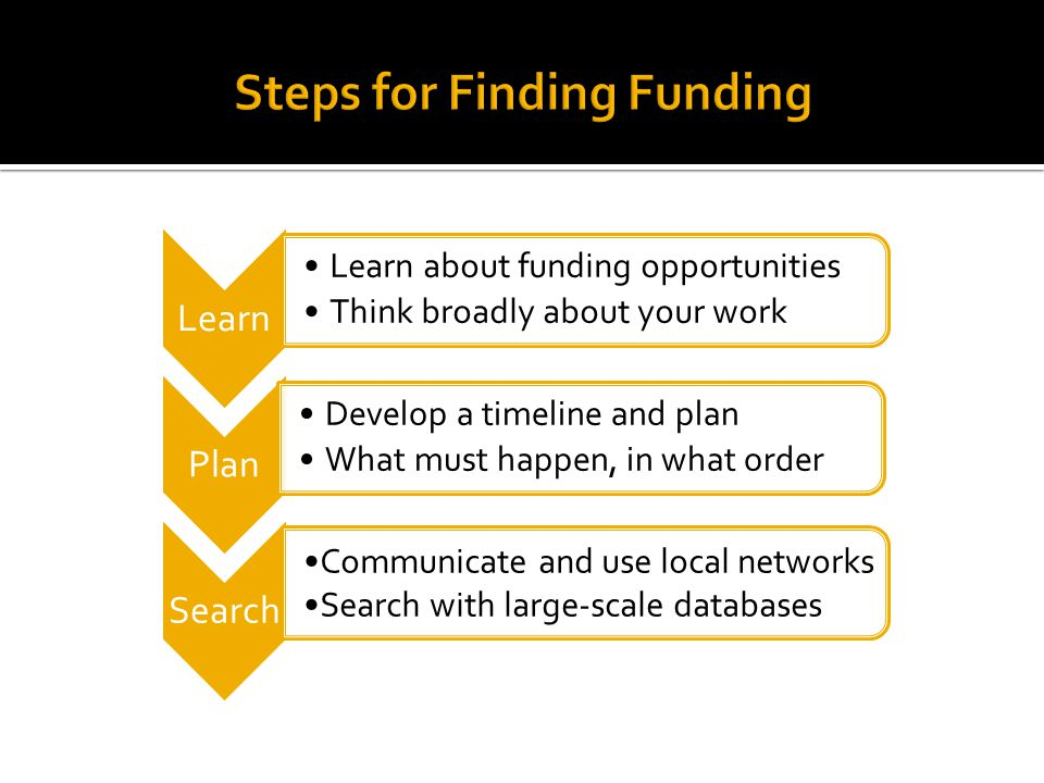 Learn Learn about funding opportunities Think broadly about your work Plan Develop a timeline and plan What must happen, in what order Search Communicate and use local networks Search with large-scale databases