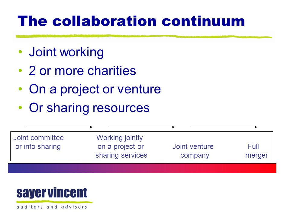The collaboration continuum Joint working 2 or more charities On a project or venture Or sharing resources Joint committee Working jointly or info sha