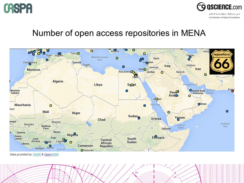Number of open access repositories in MENA Data provided by: ROAR & OpenDOARROARDOAR