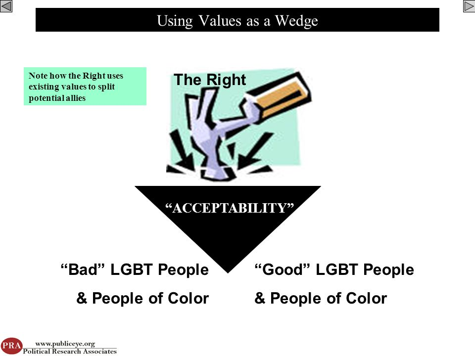 ACCEPTABILITY Good LGBT People & People of Color Bad LGBT People & People of Color The Right Note how the Right uses existing values to split potential allies Using Values as a Wedge
