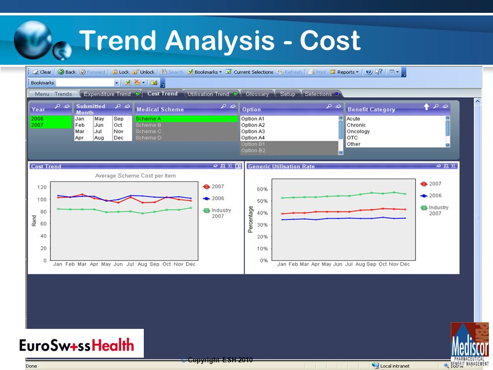21 Trend Analysis - Cost © Copyright ESH 2010