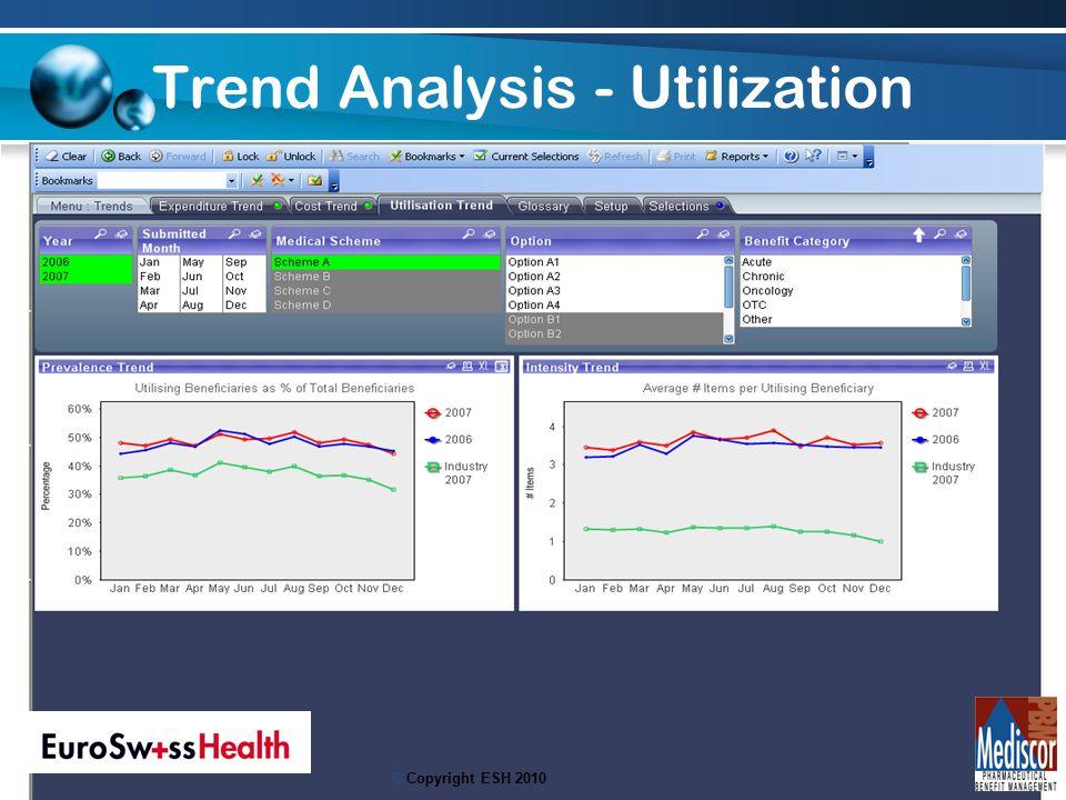 22 Trend Analysis - Utilization © Copyright ESH 2010