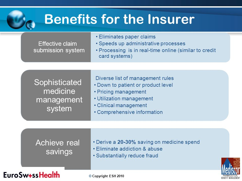 Benefits for the Insurer Eliminates paper claims Speeds up administrative processes Processing is in real-time online (similar to credit card systems) Diverse list of management rules Down to patient or product level Pricing management Utilization management Clinical management Comprehensive information Derive a 20-30% saving on medicine spend Eliminate addiction & abuse Substantially reduce fraud Effective claim submission system Sophisticated medicine management system Achieve real savings © Copyright ESH 2010