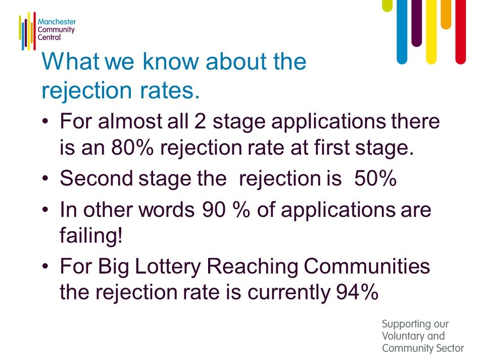 What we know about the rejection rates.
