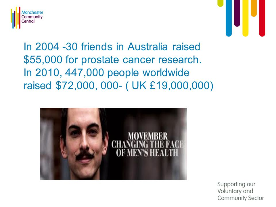 In 2004 -30 friends in Australia raised $55,000 for prostate cancer research.