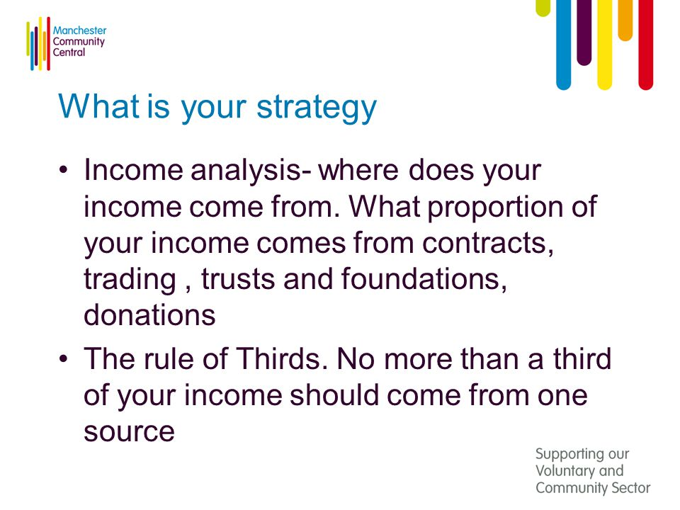 What is your strategy Income analysis- where does your income come from.