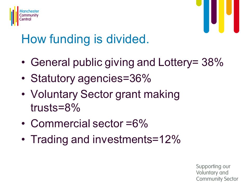 How funding is divided.