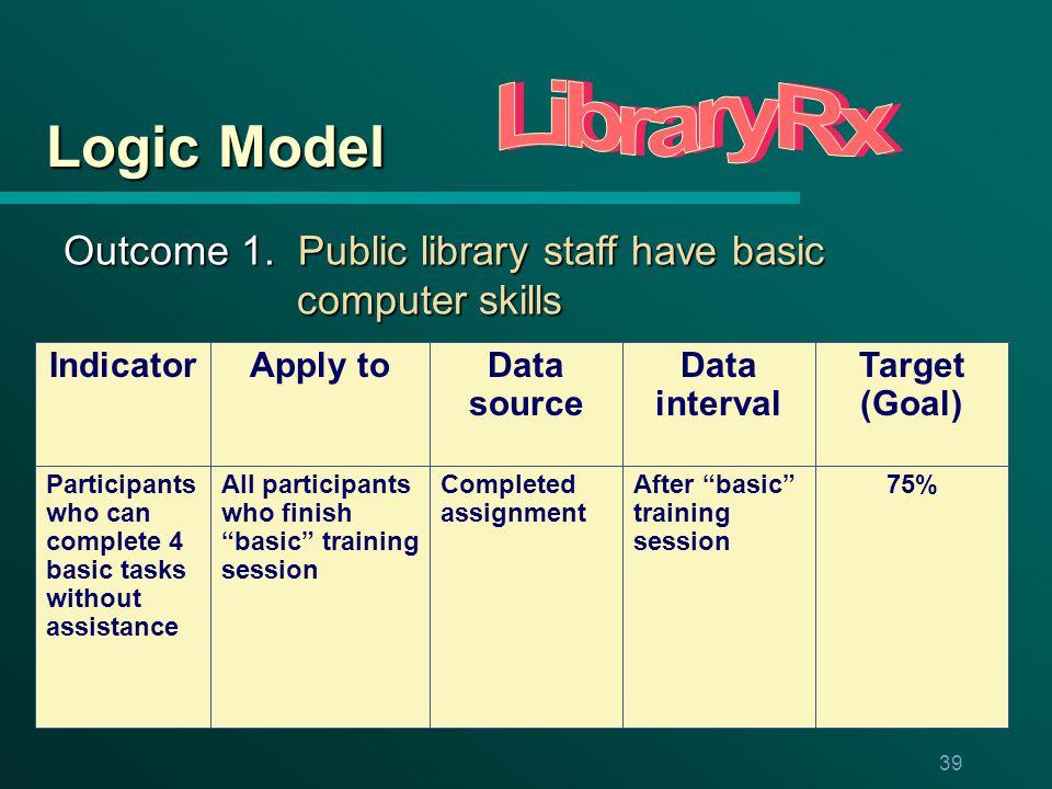 39 Logic Model Outcome 1.