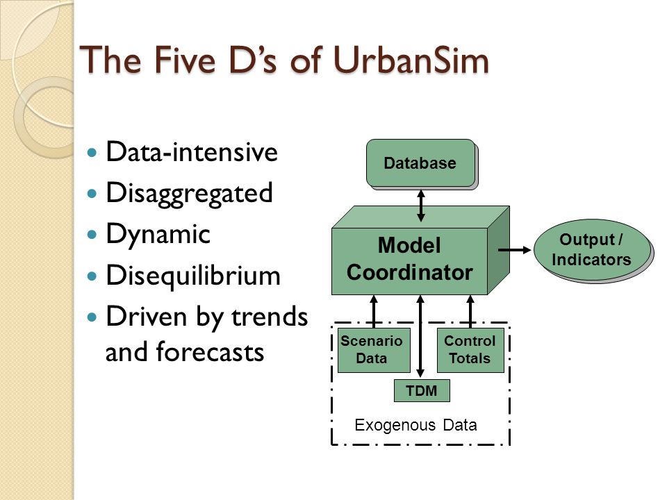 The Five D's of UrbanSim Data-intensive Disaggregated Dynamic Disequilibrium Driven by trends and forecasts Model Coordinator Database Scenario Data Control Totals TDM Exogenous Data Output / Indicators