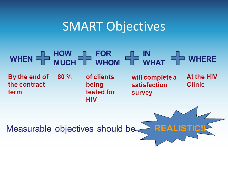 SMART Objectives By the end of the contract term 80 %of clients being tested for HIV At the HIV Clinic will complete a satisfaction survey WHEN HOW MU