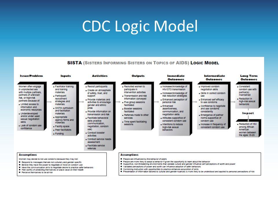 CDC Logic Model