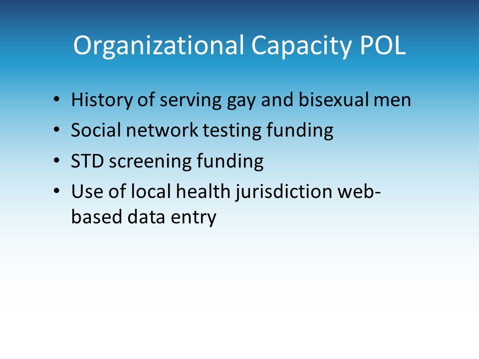 Organizational Capacity POL History of serving gay and bisexual men Social network testing funding STD screening funding Use of local health jurisdiction web- based data entry