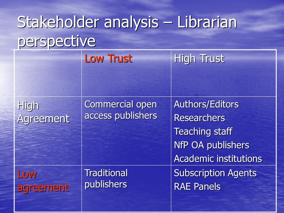 Stakeholder analysis – Librarian perspective Low Trust High Trust High Agreement Commercial open access publishers Authors/EditorsResearchers Teaching staff NfP OA publishers Academic institutions Low agreement Traditional publishers Subscription Agents RAE Panels