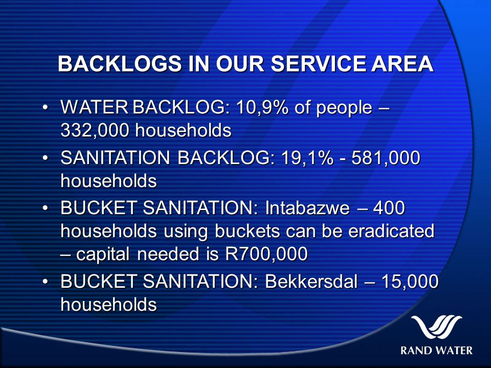 BACKLOGS IN OUR SERVICE AREA WATER BACKLOG: 10,9% of people – 332,000 householdsWATER BACKLOG: 10,9% of people – 332,000 households SANITATION BACKLOG: 19,1% - 581,000 householdsSANITATION BACKLOG: 19,1% - 581,000 households BUCKET SANITATION: Intabazwe – 400 households using buckets can be eradicated – capital needed is R700,000BUCKET SANITATION: Intabazwe – 400 households using buckets can be eradicated – capital needed is R700,000 BUCKET SANITATION: Bekkersdal – 15,000 householdsBUCKET SANITATION: Bekkersdal – 15,000 households