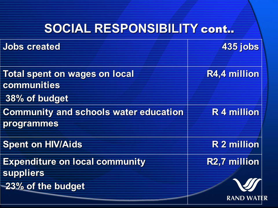 SOCIAL RESPONSIBILITY cont..