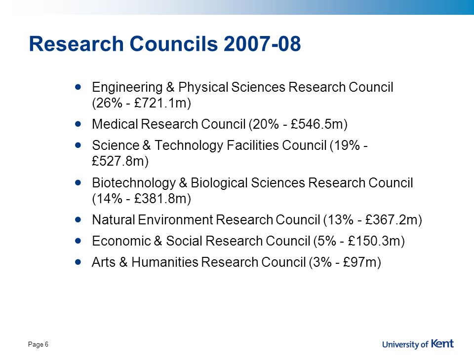 Page 6 Research Councils 2007-08 Engineering & Physical Sciences Research Council (26% - £721.1m) Medical Research Council (20% - £546.5m) Science & T