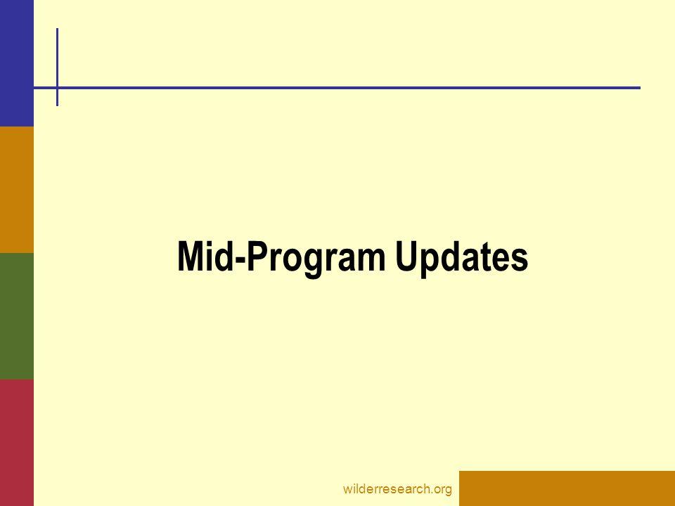 Mid-Program Updates