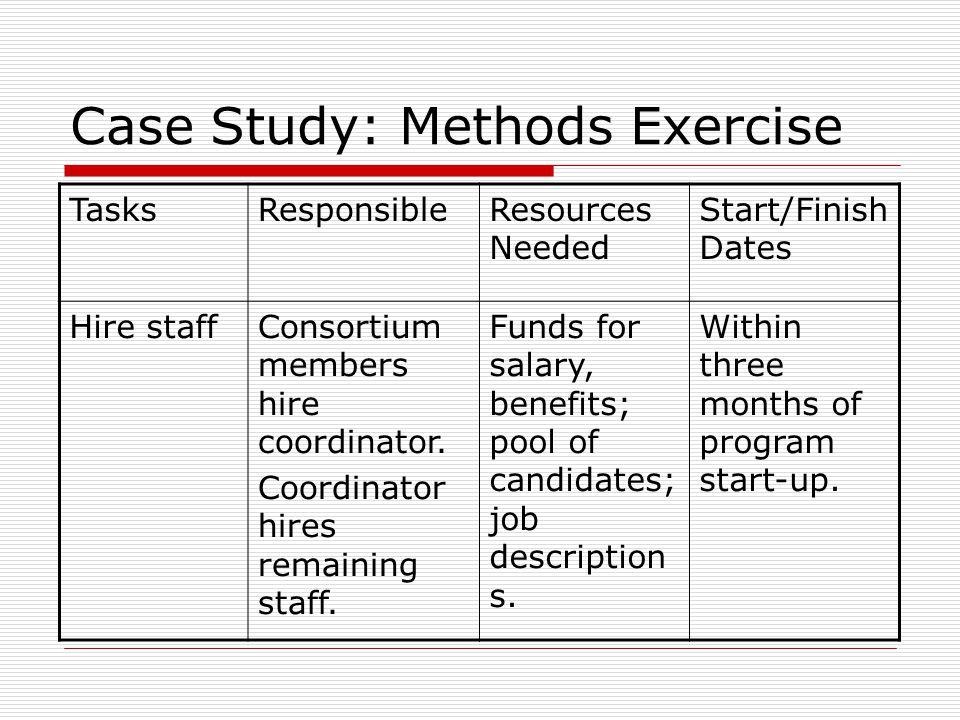 Case Study: Methods Exercise TasksResponsibleResources Needed Start/Finish Dates Hire staffConsortium members hire coordinator.