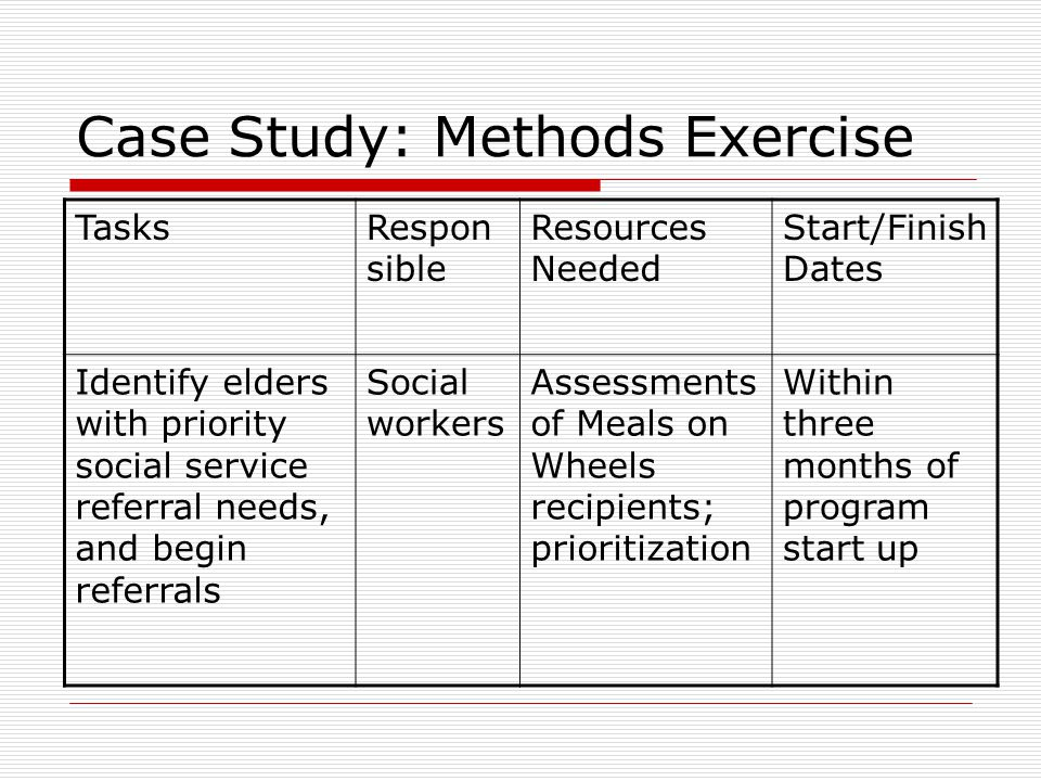 Case Study: Methods Exercise TasksRespon sible Resources Needed Start/Finish Dates Identify elders with priority social service referral needs, and be