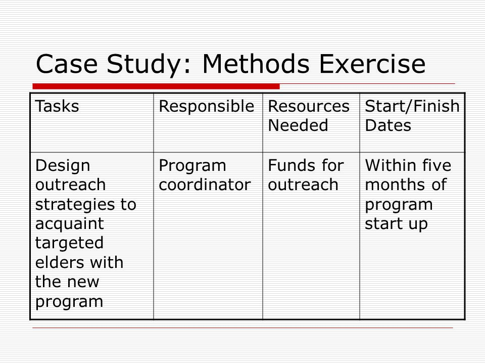 Case Study: Methods Exercise TasksResponsibleResources Needed Start/Finish Dates Design outreach strategies to acquaint targeted elders with the new p