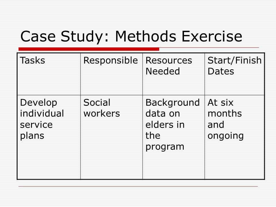 Case Study: Methods Exercise TasksResponsibleResources Needed Start/Finish Dates Develop individual service plans Social workers Background data on el