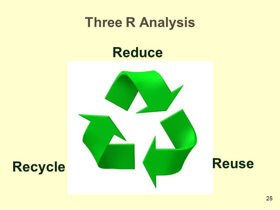 25 Mod 5 Ses 2 Three R Analysis Recycle Reuse Reduce 25