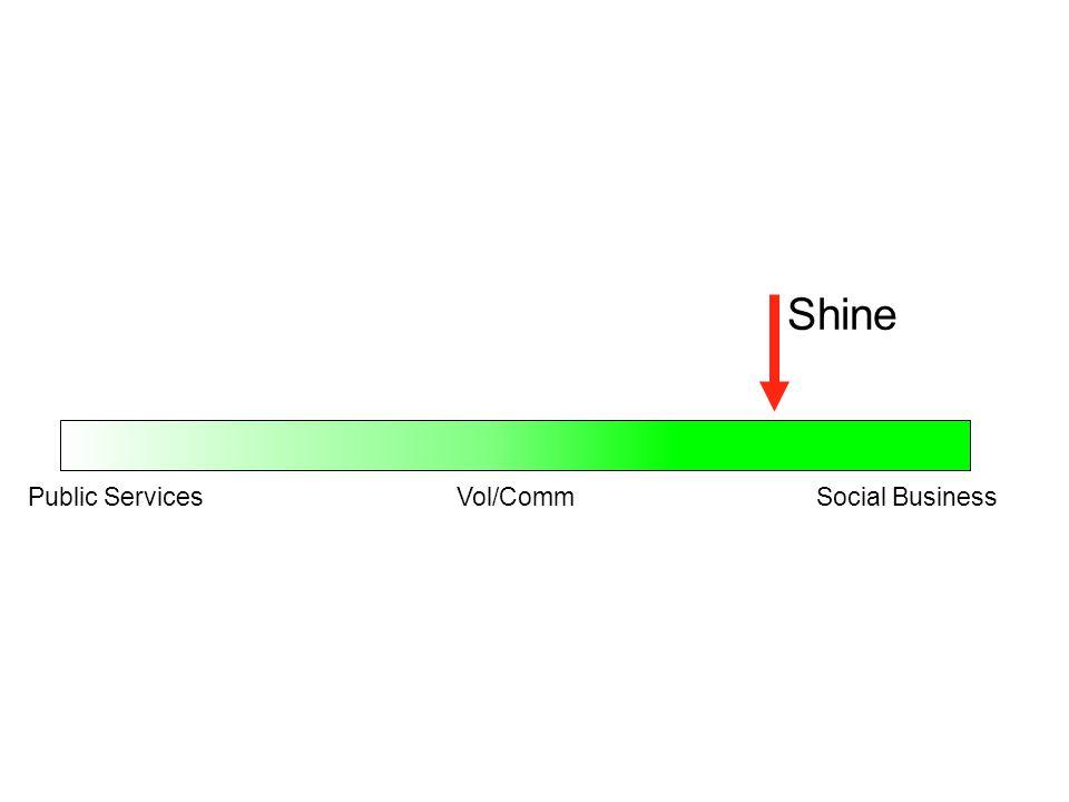 Public Services Vol/Comm Social Business Shine