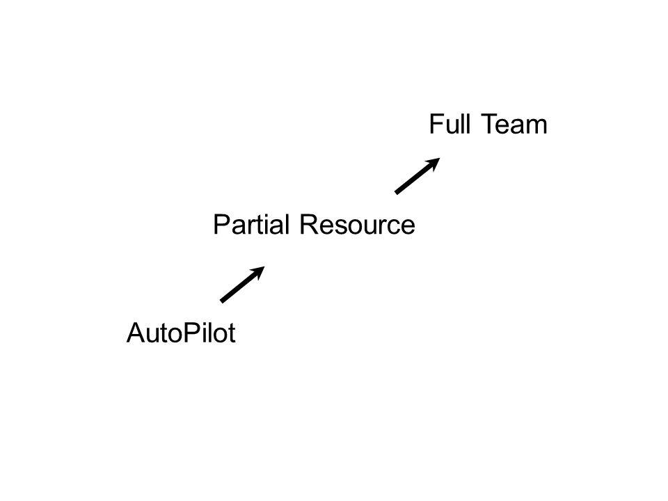 AutoPilot Partial Resource Full Team
