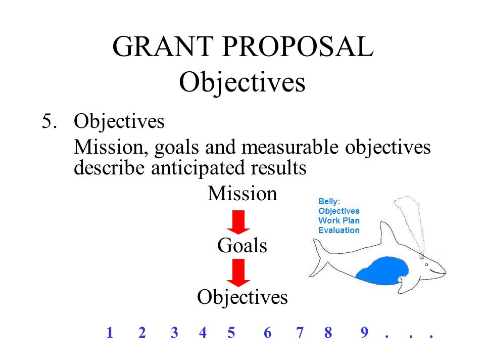 GRANT PROPOSAL Problem/Need Statement Uniqueness – Need vs.
