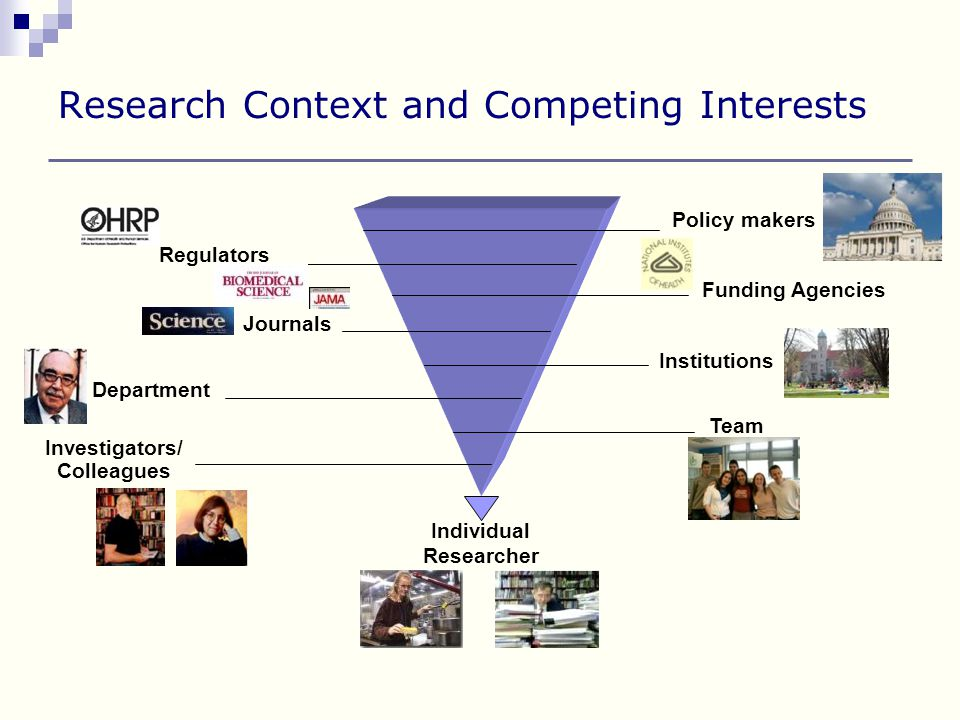 Research Context and Competing Interests Policy makers Team Individual Researcher Department Funding Agencies Regulators Investigators/ Colleagues Institutions Journals
