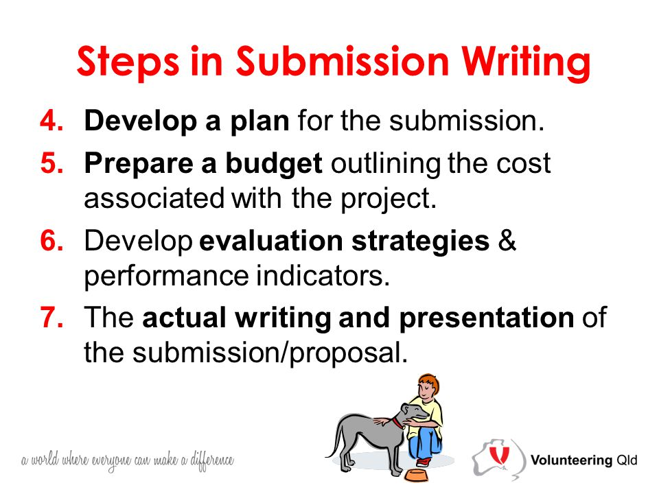 Steps in Submission Writing 4. Develop a plan for the submission.