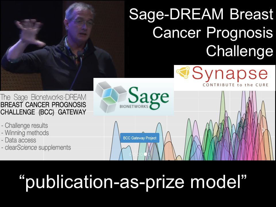 From: The Scientist, 4 June 2013 scholarly communications for an open team data challenge