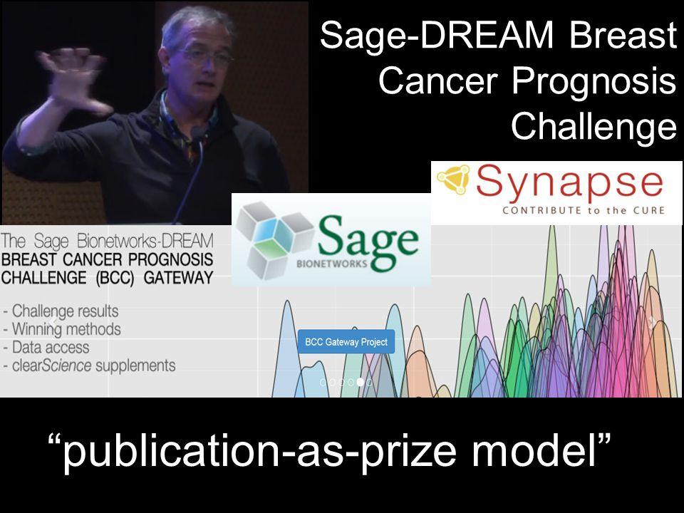 Sage-DREAM Breast Cancer Prognosis Challenge publication-as-prize model