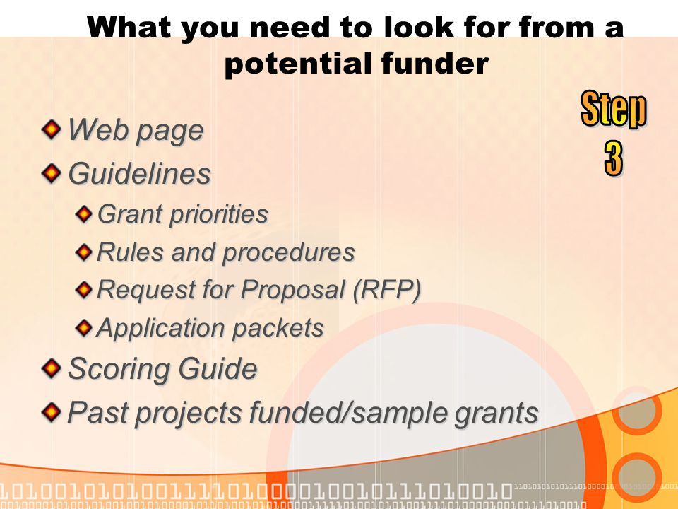 What you need to look for from a potential funder Web page Guidelines Grant priorities Rules and procedures Request for Proposal (RFP) Application packets Scoring Guide Past projects funded/sample grants