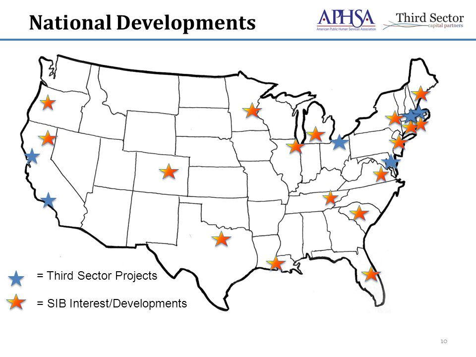 National Developments = Third Sector Projects = SIB Interest/Developments 10