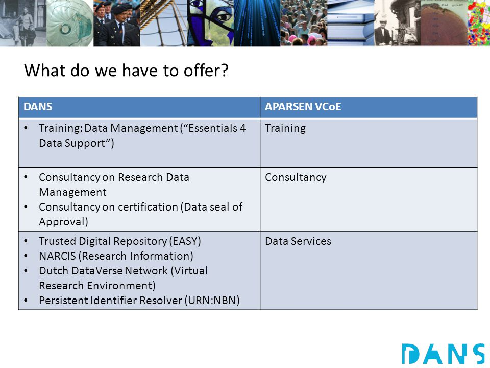 DANSAPARSEN VCoE Training: Data Management ( Essentials 4 Data Support ) Training Consultancy on Research Data Management Consultancy on certification (Data seal of Approval) Consultancy Trusted Digital Repository (EASY) NARCIS (Research Information) Dutch DataVerse Network (Virtual Research Environment) Persistent Identifier Resolver (URN:NBN) Data Services What do we have to offer?