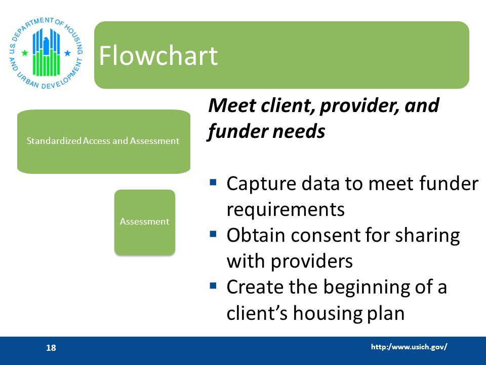 http:/www.usich.gov/ 18 Flowchart Meet client, provider, and funder needs  Capture data to meet funder requirements  Obtain consent for sharing with providers  Create the beginning of a client's housing plan Assessment Standardized Access and Assessment