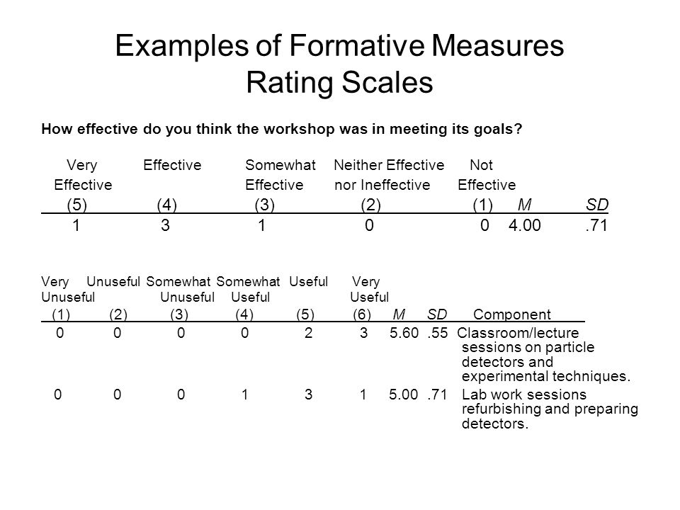 Examples of Formative Measures Rating Scales How effective do you think the workshop was in meeting its goals? Very EffectiveSomewhat Neither Effectiv