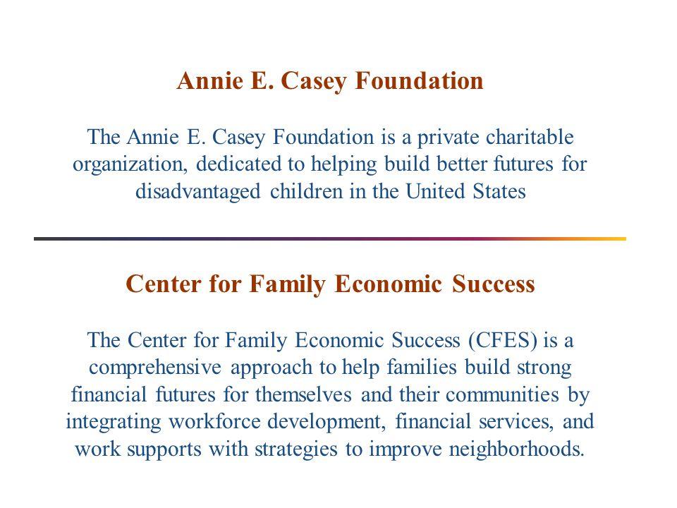The Annie E.