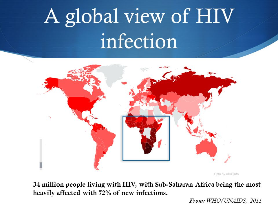 A global view of HIV infection 34 million people living with HIV, with Sub-Saharan Africa being the most heavily affected with 72% of new infections.