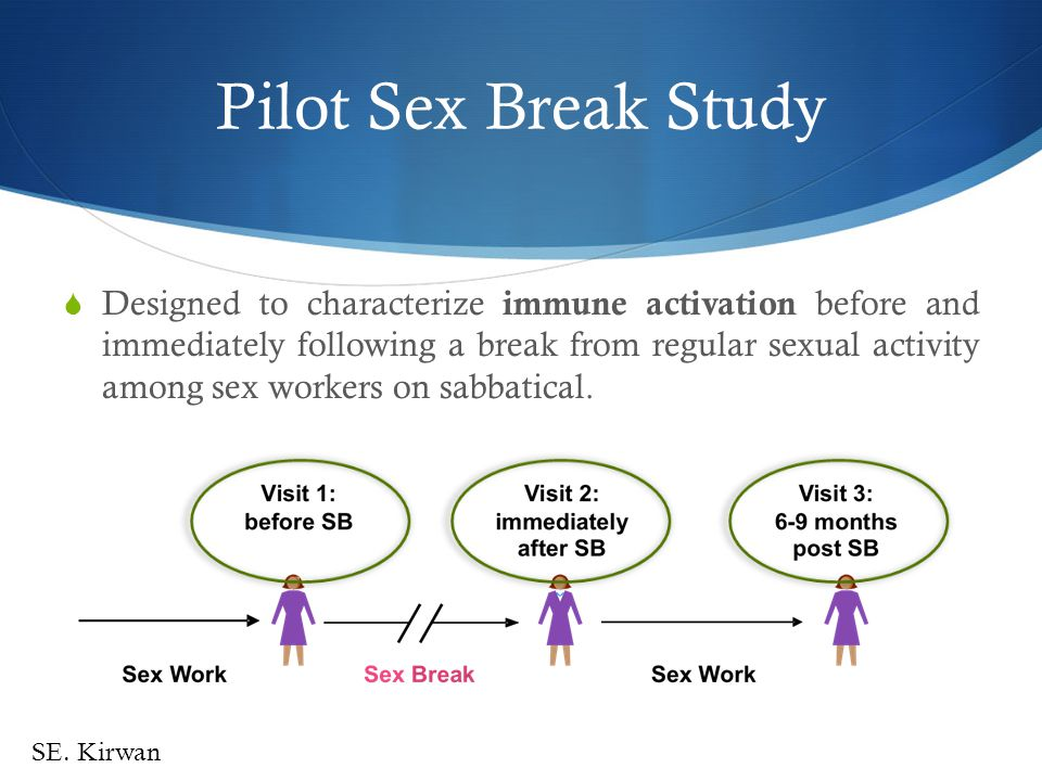 Pilot Sex Break Study  Designed to characterize immune activation before and immediately following a break from regular sexual activity among sex workers on sabbatical.