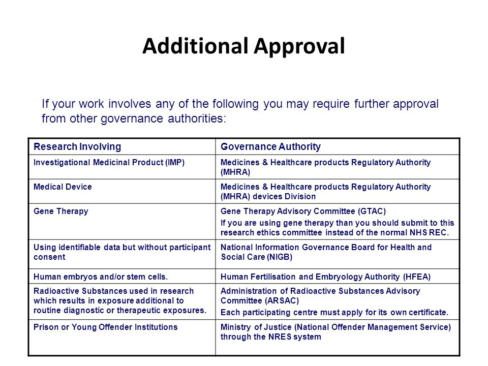 Additional Approval Research InvolvingGovernance Authority Investigational Medicinal Product (IMP)Medicines & Healthcare products Regulatory Authority