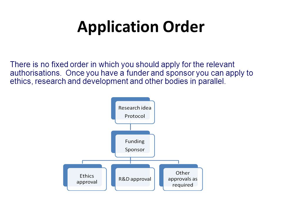Application Order There is no fixed order in which you should apply for the relevant authorisations. Once you have a funder and sponsor you can apply
