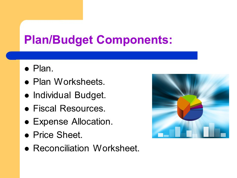 Plan/Budget Components: Plan. Plan Worksheets. Individual Budget.