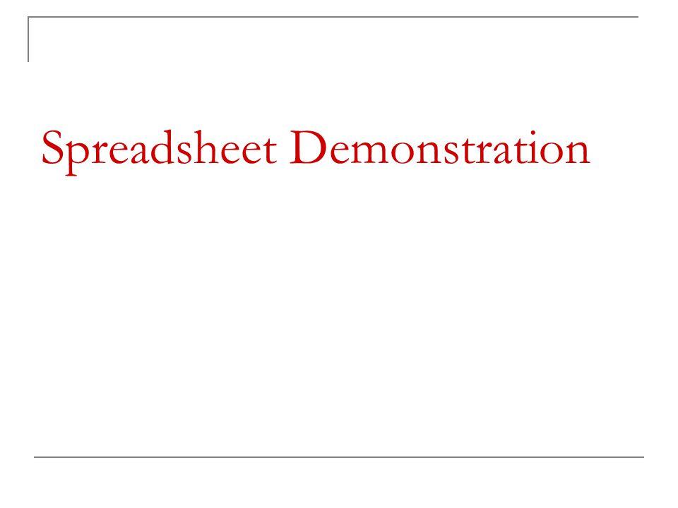 Spreadsheet Demonstration