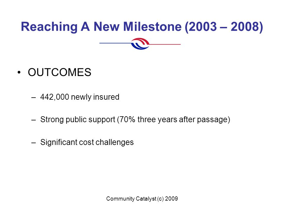 Community Catalyst (c) 2009 Reaching A New Milestone (2003 – 2008) OUTCOMES –442,000 newly insured –Strong public support (70% three years after passa