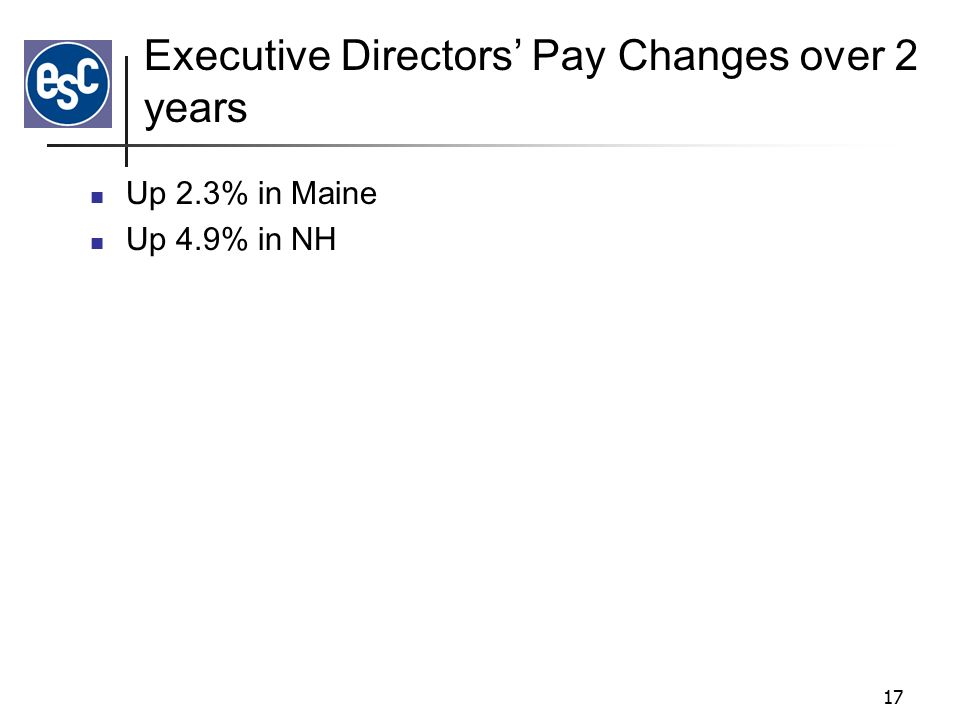 16 Executive Directors' Salaries 2008 NH 2010 NH 2008 Maine 2010 Maine Under 250K $47,091$47,840$46,301$43,638 $250K – $500K $61,422$62,962$61,838$54,408 $500K – $1M $66,422$71,635$74,506$72,613 $1M – $5M $87,173$95,680$88,130$91,582 $5M – $10 M $110,739$118,560$95,784$97,573 Over $10M $134,909$125,070$118,456$126,173