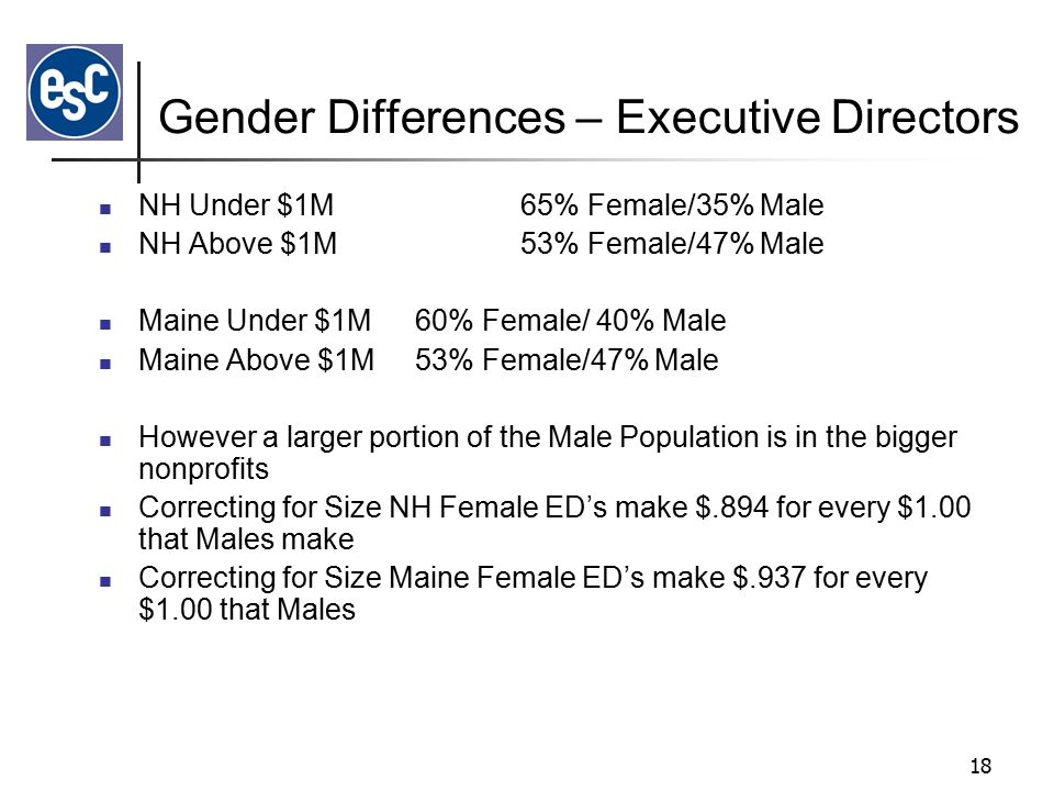 17 Executive Directors' Pay Changes over 2 years Up 2.3% in Maine Up 4.9% in NH