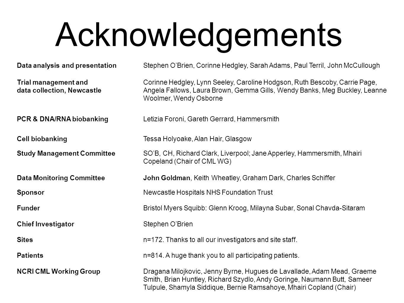 Acknowledgements Data analysis and presentationStephen O'Brien, Corinne Hedgley, Sarah Adams, Paul Terril, John McCullough Trial management and data c